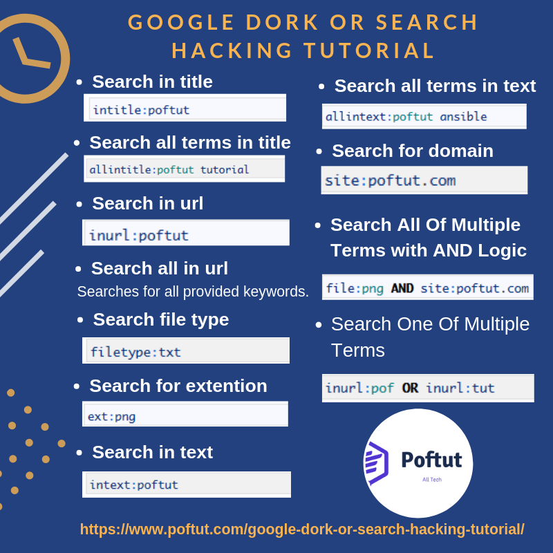 Google Dork or Search Hacking Tutorial Infographic