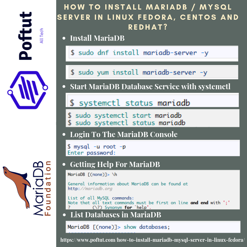 How to Install Mariadb / Mysql Server in Linux Fedora, CentOS and RedHat? Infografic