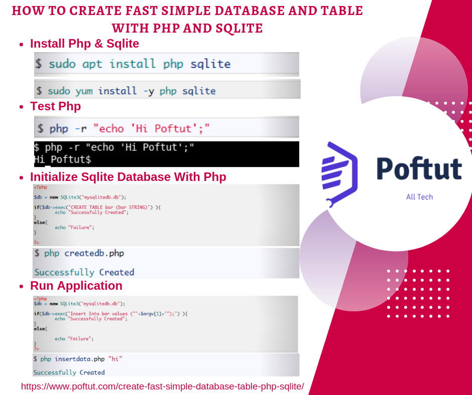 How To Create Fast Simple Database and Table With Php and Sqlite Infografic