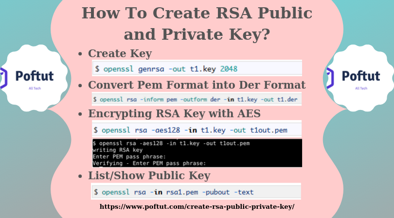 How To Create RSA Public and Private Key? Infographic