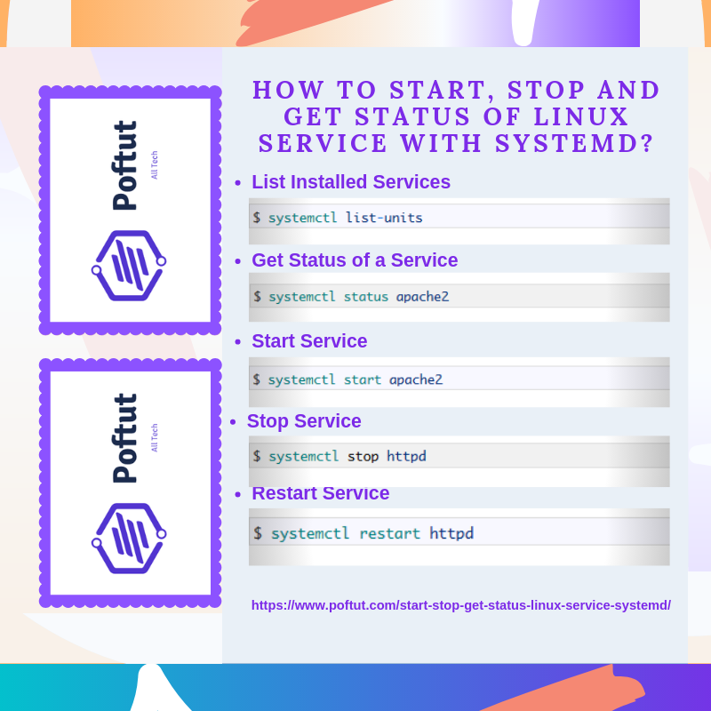 How To Start, Stop and Get Status of Linux Service With Systemd? Infografic