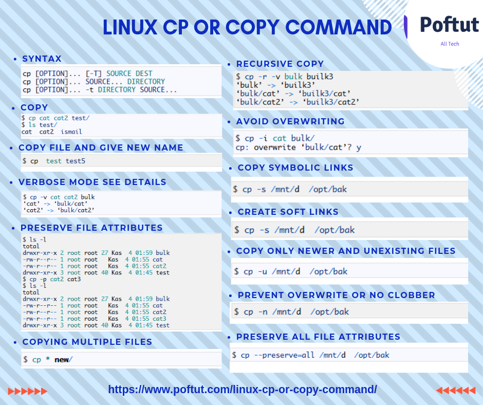 Linux Cp or Copy Command Infografic