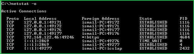 Display Connection or Ports Process ID
