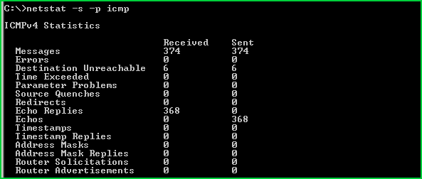 Display Only ICMP Protocol Statistics