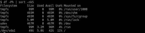 Sort File System According To Percentage